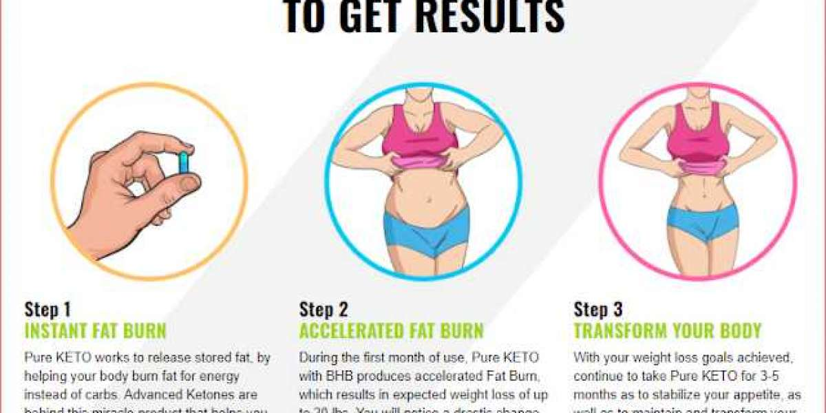 The best strategy to Use Pure Keto Pills